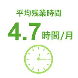 平均残業時間7時間/月