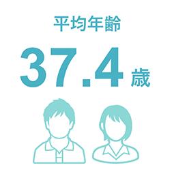 平均年齢35.5歳