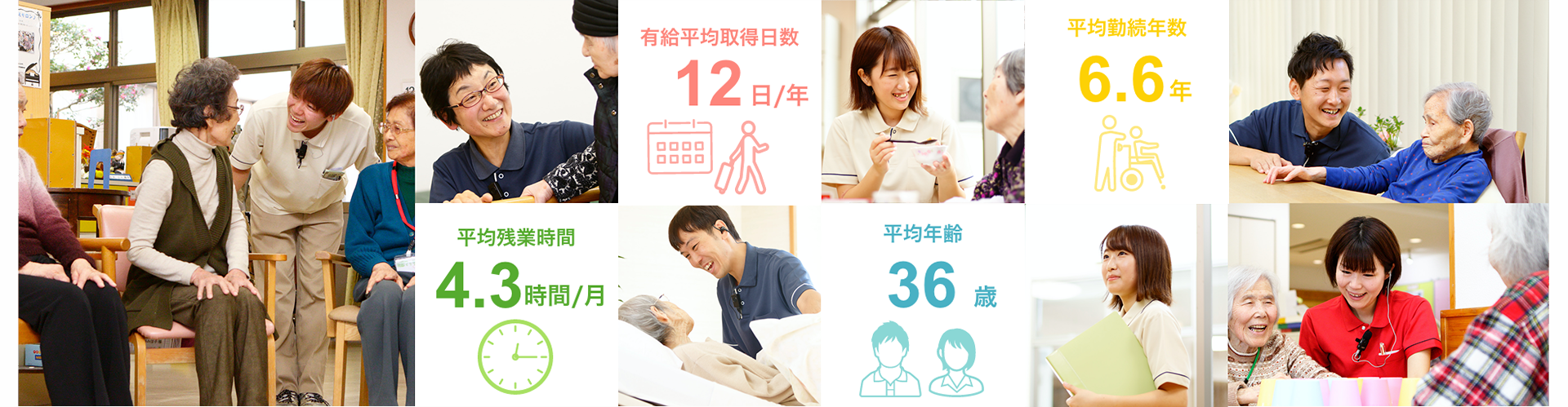 有給平均取得日数12日/年 平均勤続年数5.9年 平均残業時間7時間/月 平均年齢35.5歳
